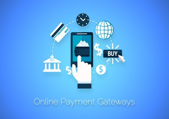 Image result for e commerce payment